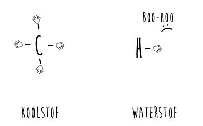 koolstofwaterstof