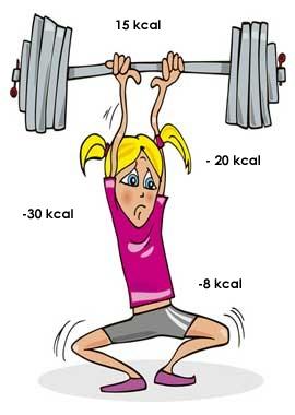 sporten-verbrandt-calorieen