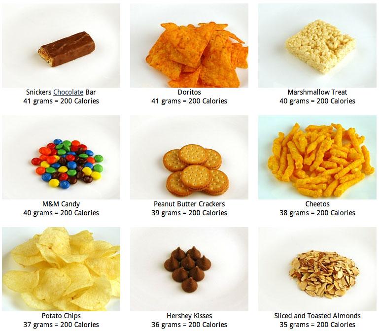 calorieen-verschillende-bronnen